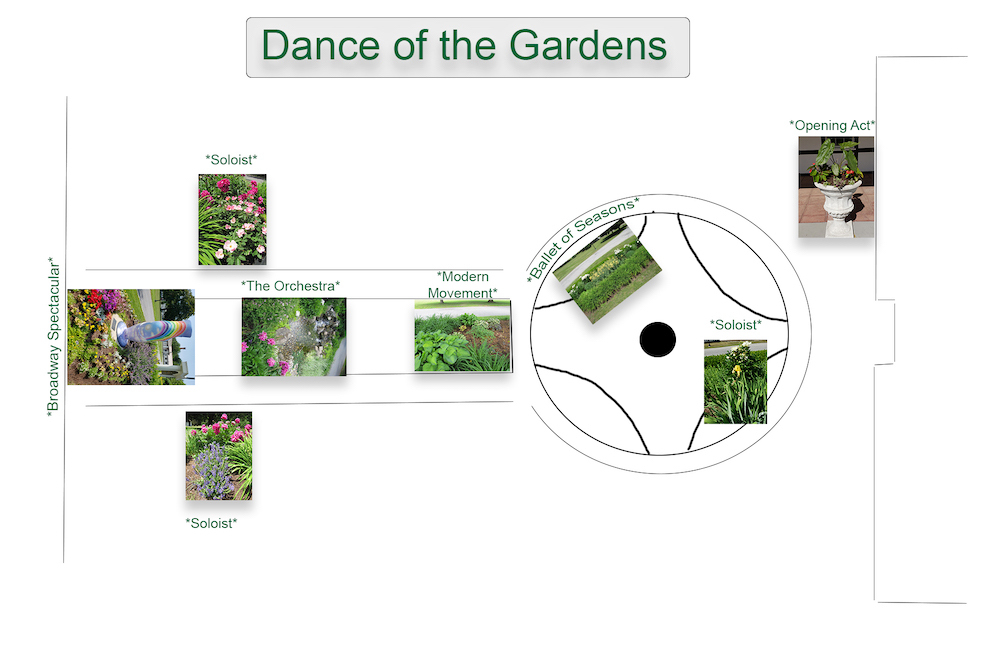 A map of the garden
