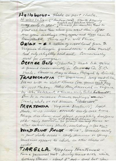 Arthur Hess's plant list, 2004